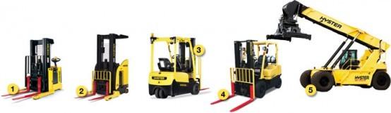 Forklift_Types