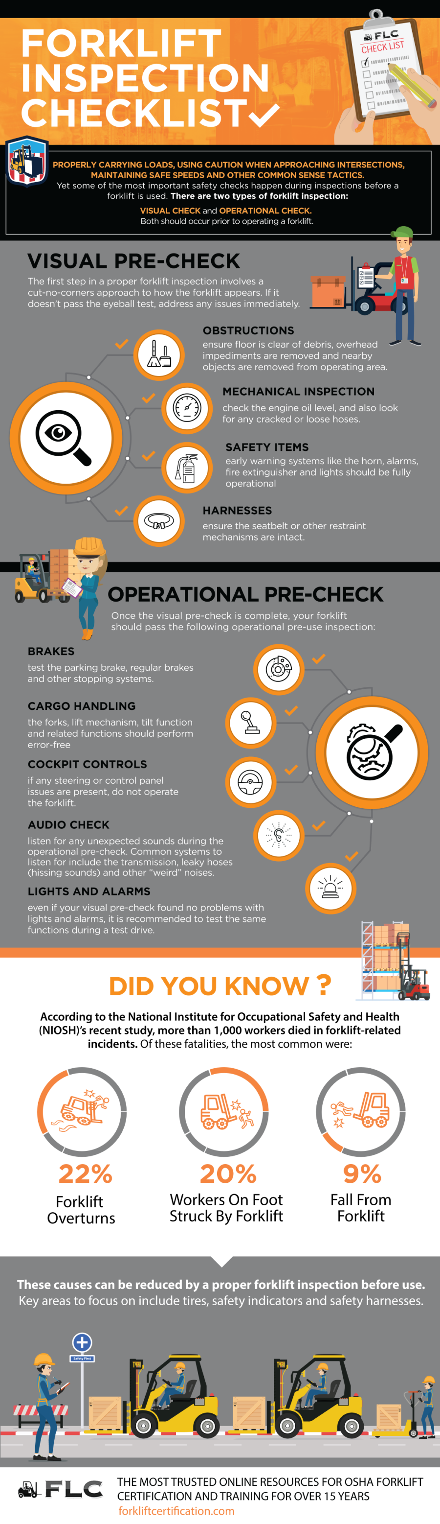 Forklift Inspection Checklist - Forkliftcertification.com