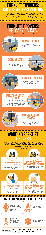 FLC_Forklift-Tip-Overs